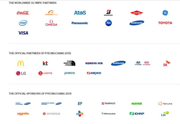 Winter Olympics 2018 Official Partners Sponsors