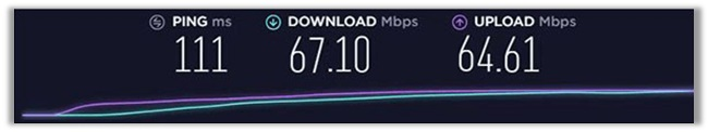 Windscribe AU Server Speed Test