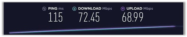 Windscribe US Server Speed Test