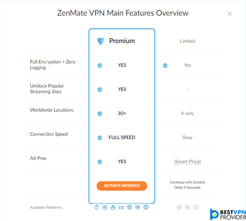 zenmate-free-vpn-features