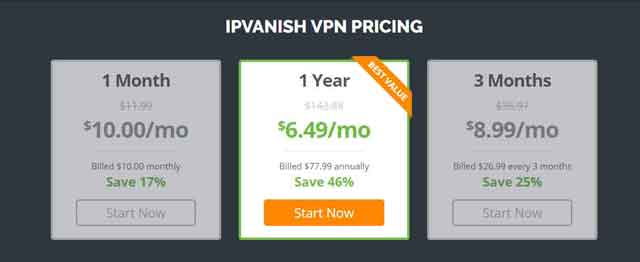 IPVanish Plans and Price Review