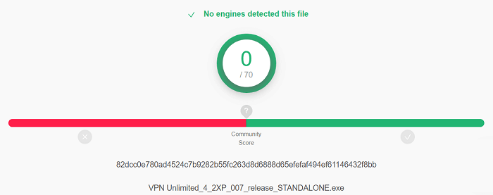 VPNUnlimited-Virus-and-Malware-Test
