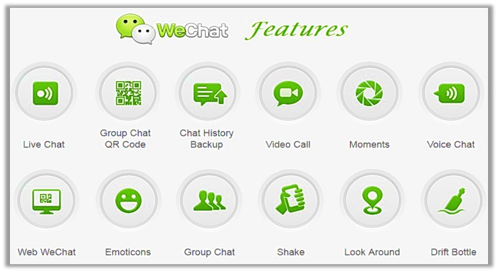 Why WeChat is More Popular in China