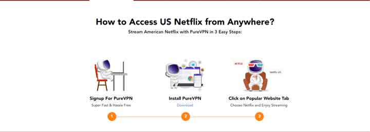 Why use PureVPN Netflix?