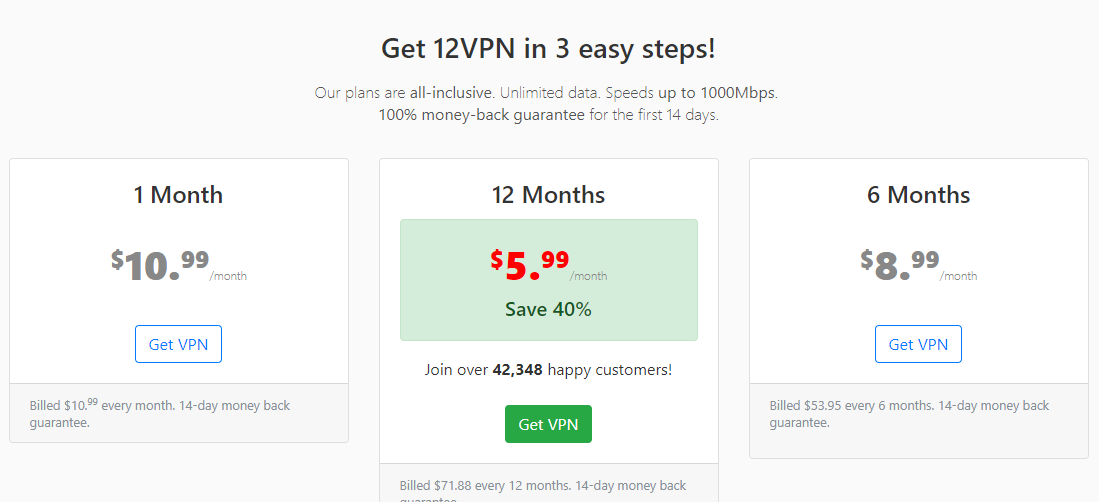12vpn Pricing plans