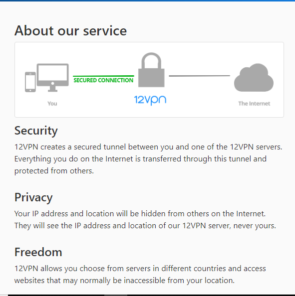 12vpn security features