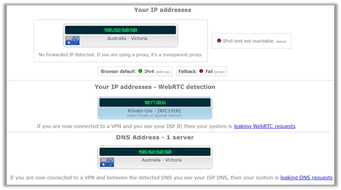 VPN Leak Test – Only 18 (Out of 105) VPNs Passed Our Audit
