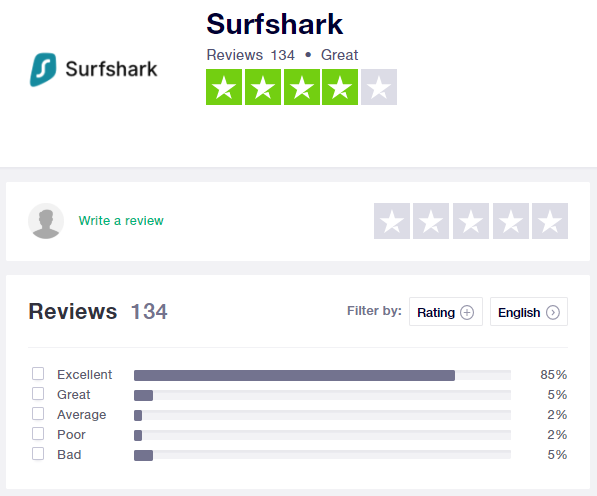 surfshark trustpilot customer service review