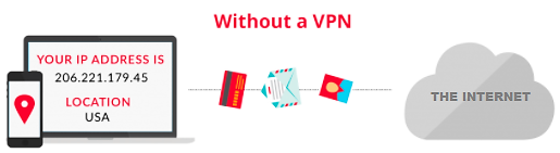 how an internet connection looks without vpn