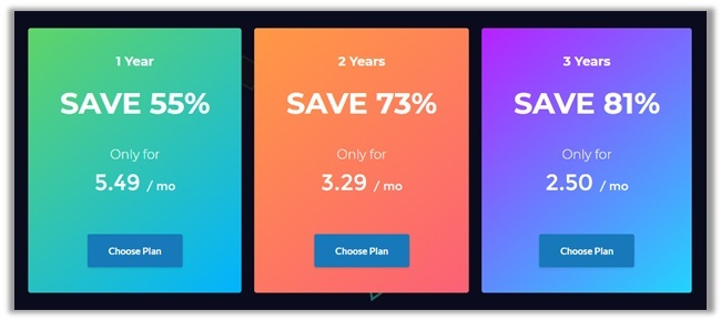 SaferVPN Pricing Information
