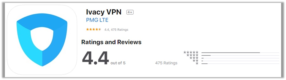 Ivacy VPN Apple Store Rating