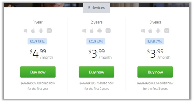 AVG VPN Pricing Information