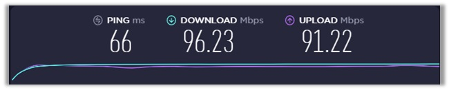 ExpressVPN US Server Speed Test