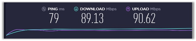 NordVPN Australia Server Speed Test