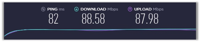 NordVPN Switzerland Server Speed Test